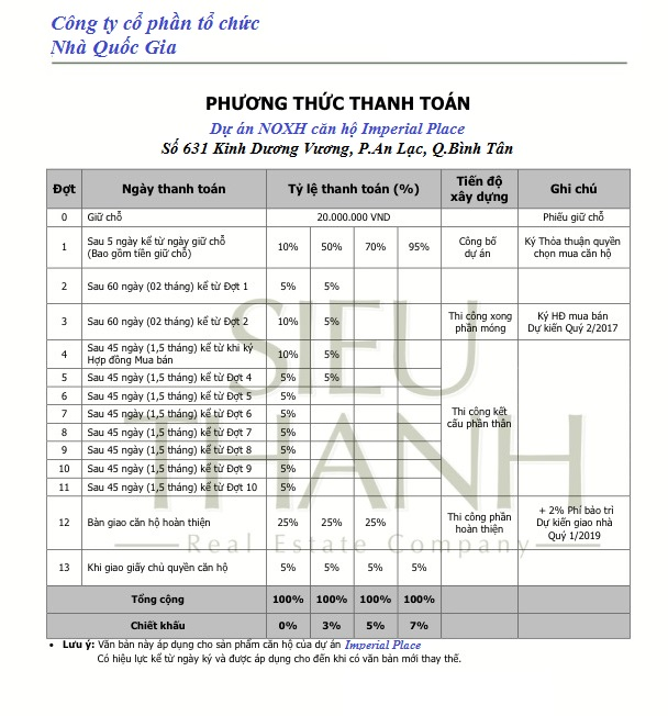 phuong thuc thanh toan can ho imperial place