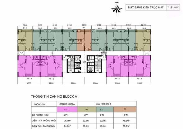 Dự án căn hộ Centum Wealth Quận 9
