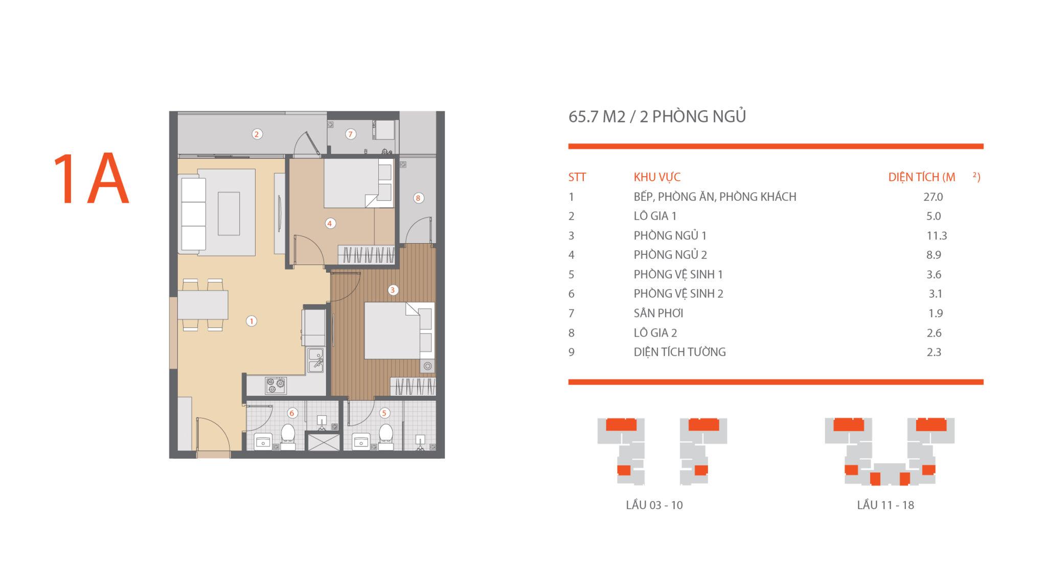 Thiết kế căn hộ Hausneo 2 phòng ngủ
