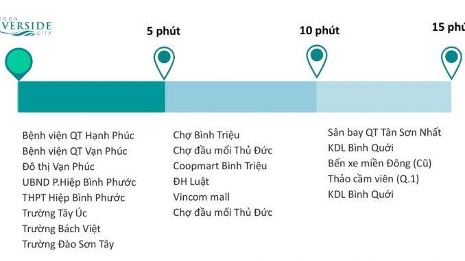 Vị trí dự án căn hộ Saigon Riverside City Thủ Đức