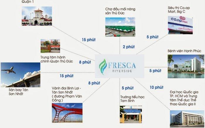 Vị trí dự án căn hộ Fresca Riverside Thủ Đức