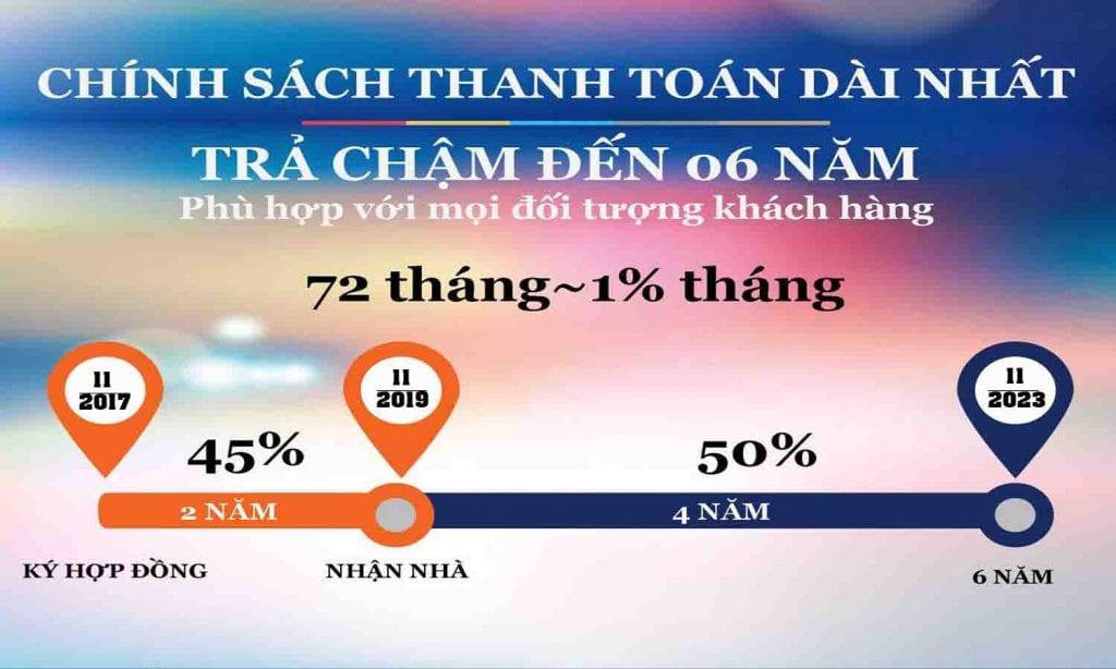 Du an can ho Phu Dong Premier