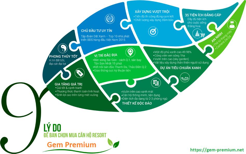 Tiện ích dự án Gem Premium