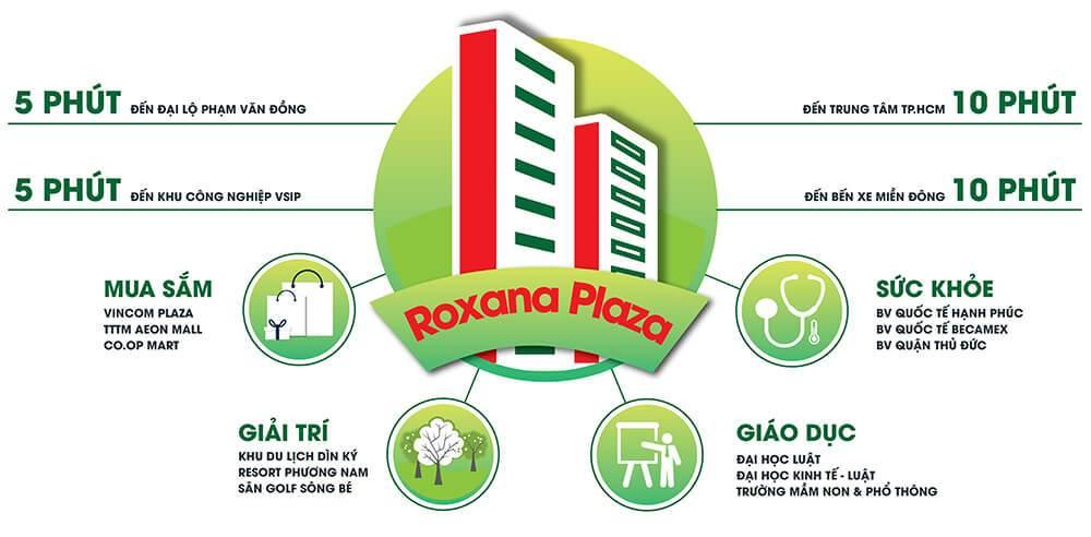 Tiện ích ngoại khu Roxana Plaza