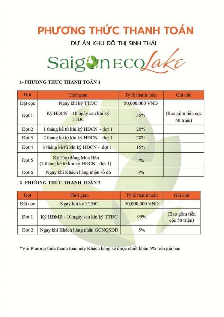 PTTT Saigon Eco Lake