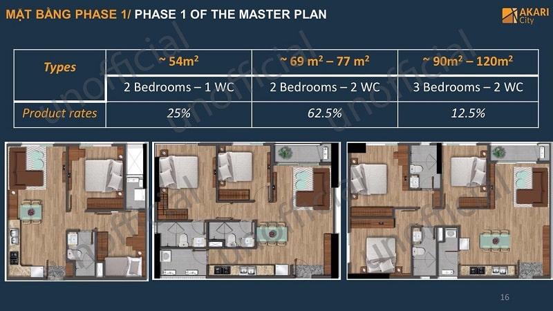 Thiết kế căn hộ Akari Bình Tân