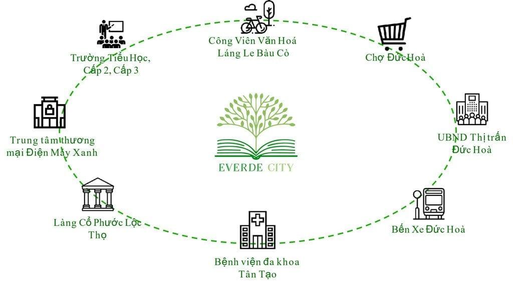 tiện ích dự án Everde City