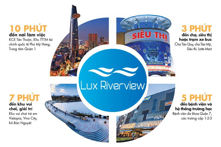 Tiện ích căn hộ Lux Riverview