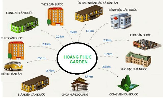 Tiện ích Hoàng Phúc Garden