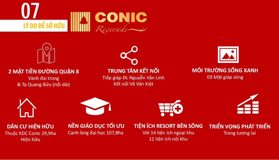 7 lý do bạn nên sở hữu căn hộ Conic Riverside