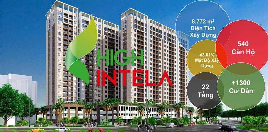 Tổng quan căn hộ High Intela