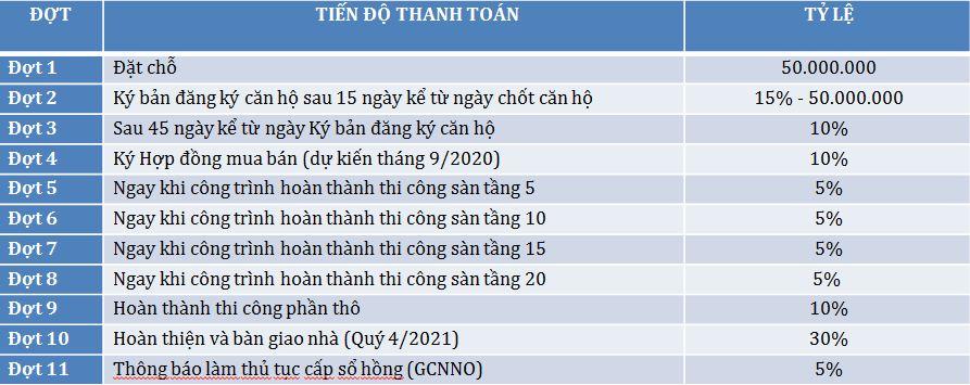 PTTT 1 - Căn hộ Tecco Home An Phú
