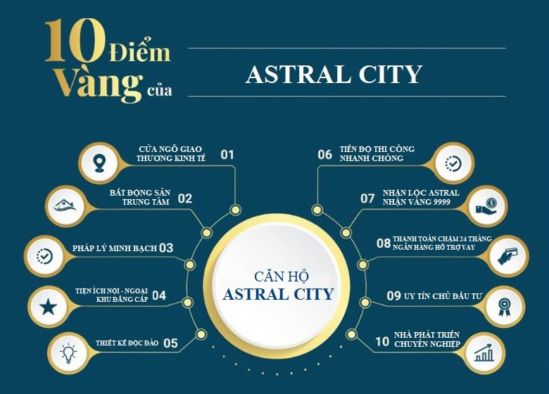 Tiện ích Astral City
