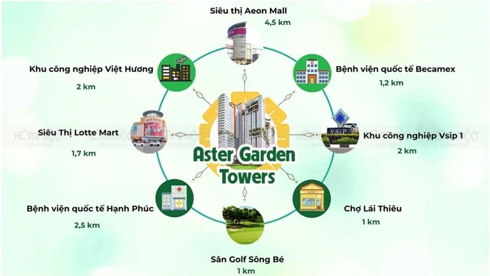 tiện ích Aster Garden Towers